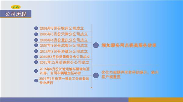 上海松江到天津物流公司發展歷程