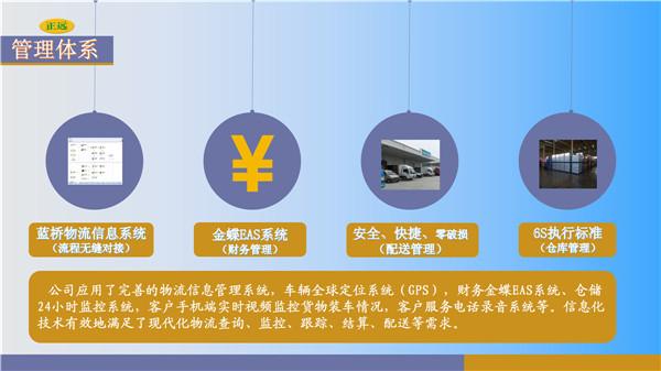 天津物流集團管理體系