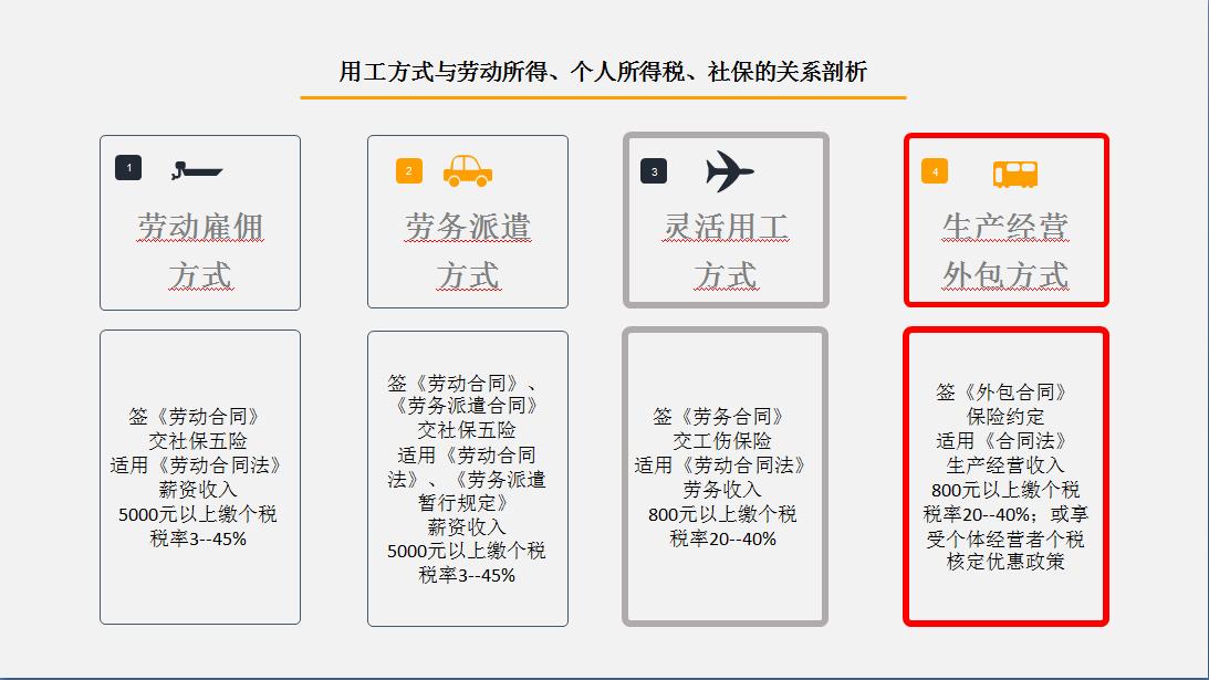 天津劳务外包机构